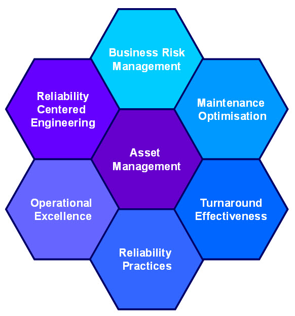 Asset Management Met Systems